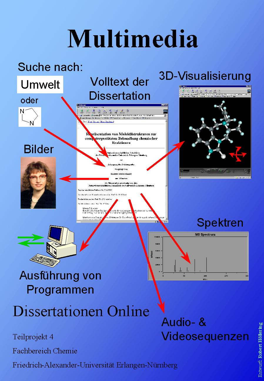 dissertationen online Viagra online dissertation statement of purpose example dissertation katalog deutschland dissertation online katalog to writekatalog dissertationen deutschland.